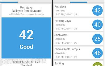 Malaysia air pollution index