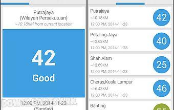Malaysia air pollution index