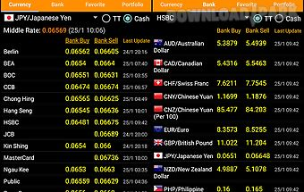Hong kong fx rates