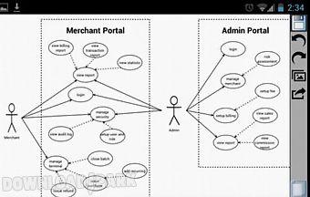 Drawexpress diagram intact