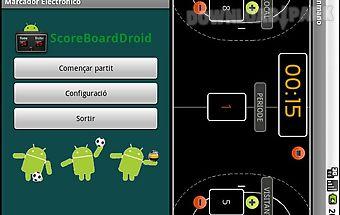 Score board droid