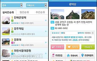 Korea real-time travel charts