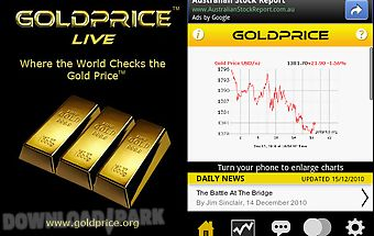 Gold price live