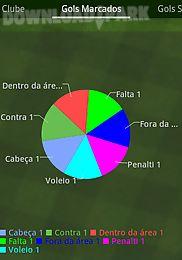 guia brasileirão 2016