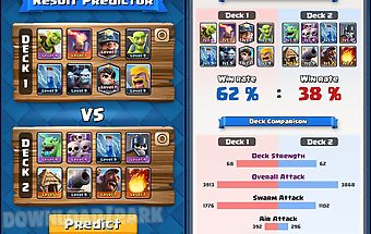 Battle result predictor for cr