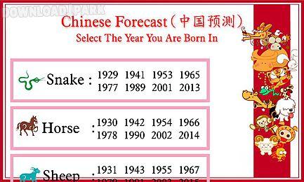 chinese zodiac forecast