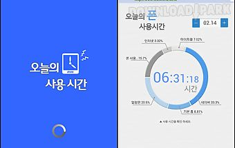 Today phone usage time