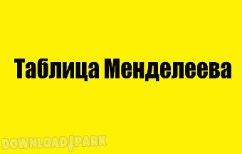 Mendeleev table