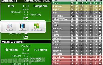 Italian football 2016/2017