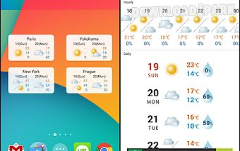 World weather widget