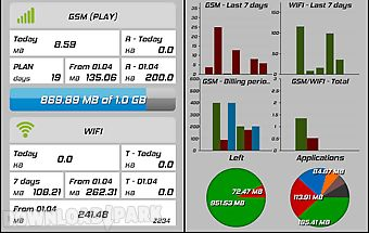 Mobile counter | data usage
