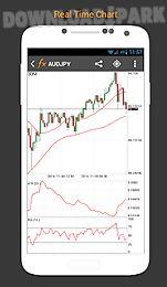 forex calendar, market & news