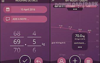 Weight loss tracker bmi