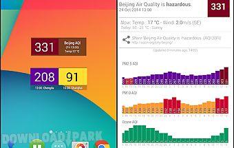 Air quality: real time aqi