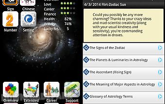 Personal astrology report