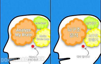 My brain map free