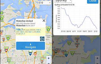Petrol spy australia