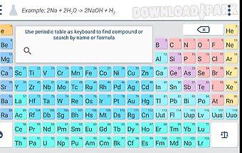 Chemik - cool chemistry tool