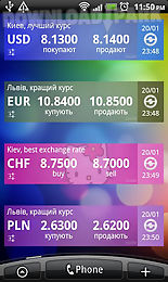 currency exchange rates in ua