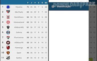 Brazilian league 2014