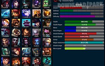 Champions builds for lol