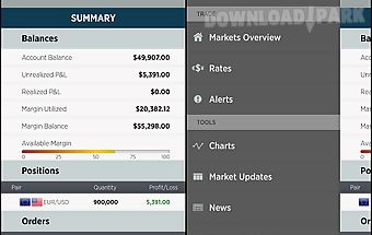 Forextrader for android