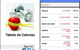 Table calories