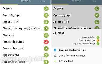 Glycemic index & load diet aid