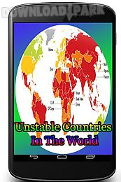 unstable countries in the world