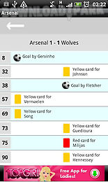 gunners latest news & scores